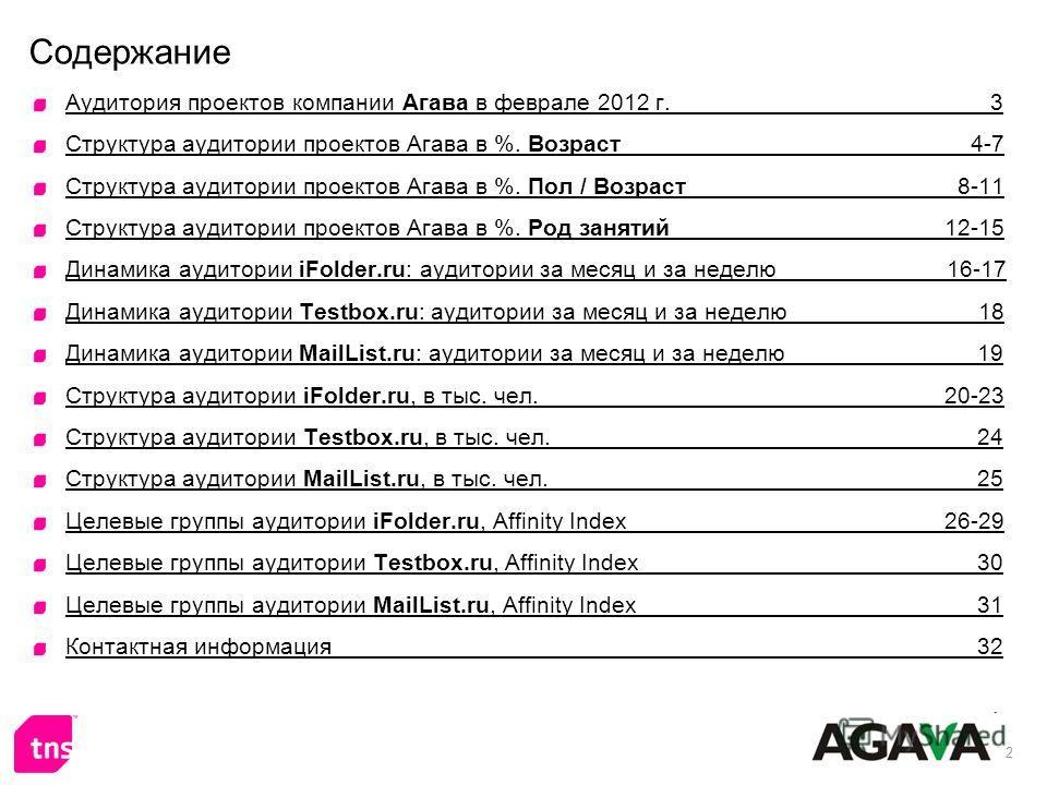 2 Содержание Аудитория проектов компании Агава в феврале 2012 г. 3 Структура аудитории проектов Агава в %. Возраст 4-7 Структура аудитории проектов Агава в %. Пол / Возраст 8-11 Структура аудитории проектов Агава в %. Род занятий 12-15 Динамика аудит
