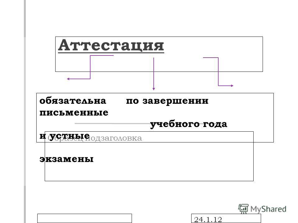 Образец подзаголовка 24.1.12 Аттестация обязательна по завершении письменные учебного года и устные экзамены