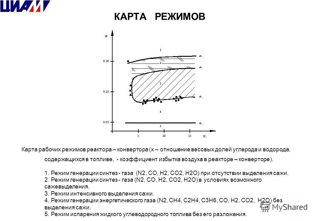 КАРТА РЕЖИМОВ Карта рабочих режимов реактора – конвертора (х – отношение весовых долей углерода и водорода, содержащихся в топливе, - коэффициент избытка воздуха в реакторе – конверторе). 1. Режим генерации синтез - газа (N2, CO, H2, CO2, H2O) при от