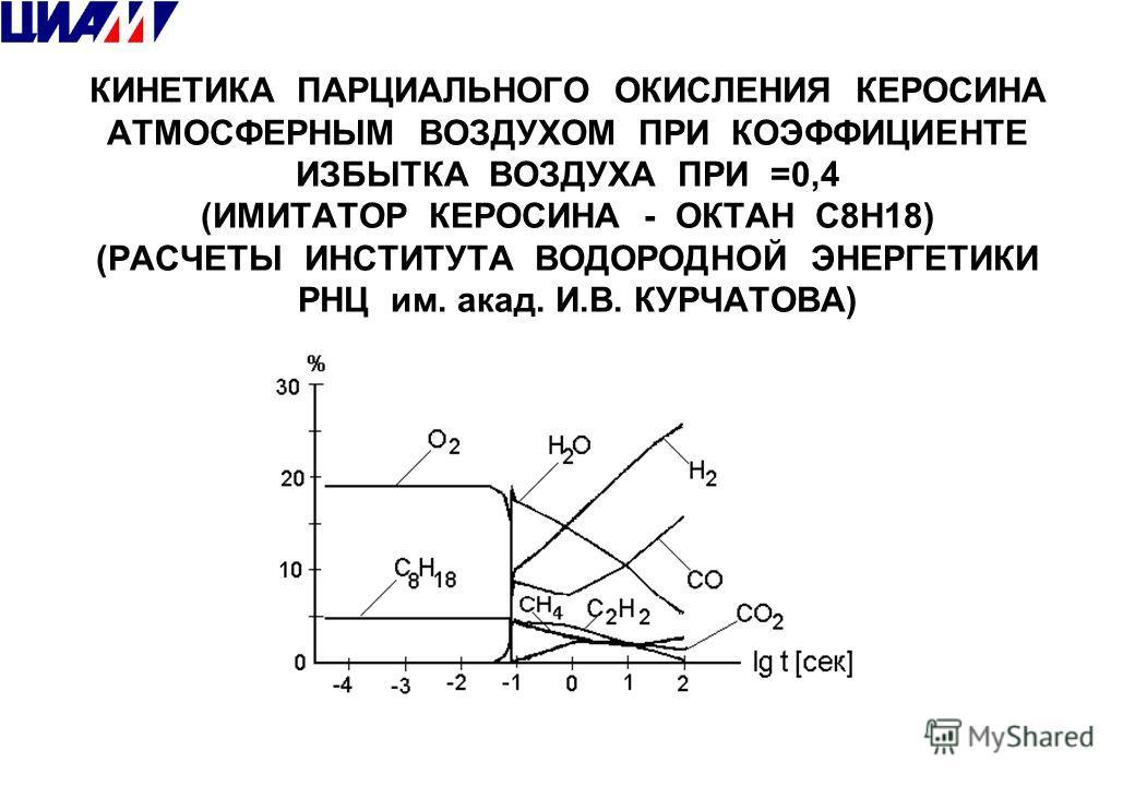 КИНЕТИКА ПАРЦИАЛЬНОГО ОКИСЛЕНИЯ КЕРОСИНА АТМОСФЕРНЫМ ВОЗДУХОМ ПРИ КОЭФФИЦИЕНТЕ ИЗБЫТКА ВОЗДУХА ПРИ =0,4 (ИМИТАТОР КЕРОСИНА - ОКТАН С8Н18) (РАСЧЕТЫ ИНСТИТУТА ВОДОРОДНОЙ ЭНЕРГЕТИКИ РНЦ им. акад. И.В. КУРЧАТОВА)