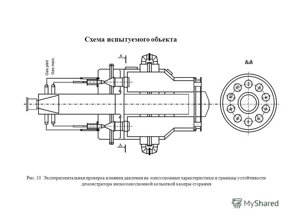 Схема испытуемого объекта Рис. 10 Экспериментальная проверка влияния давления на эмисссионные характеристики и границы устойчивости демонстратора низкоэмиссионной кольцевой камеры сгорания