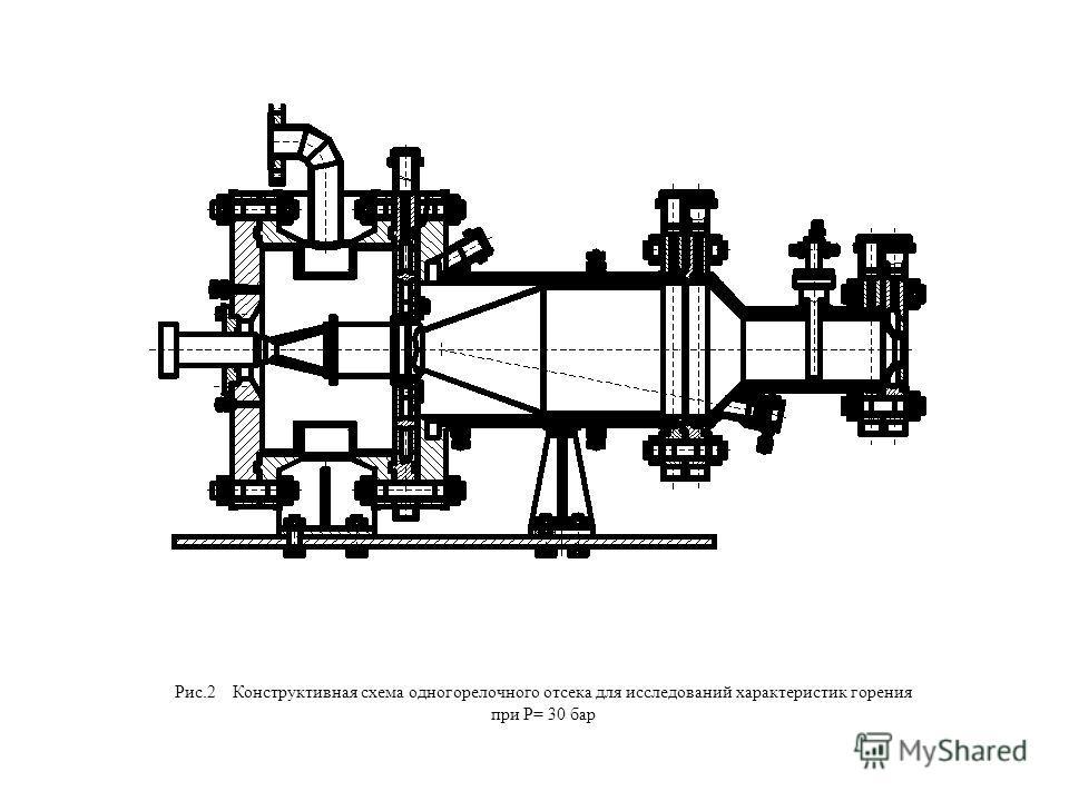 Рис.2 Конструктивная схема одногорелочного отсека для исследований характеристик горения при Р= 30 бар
