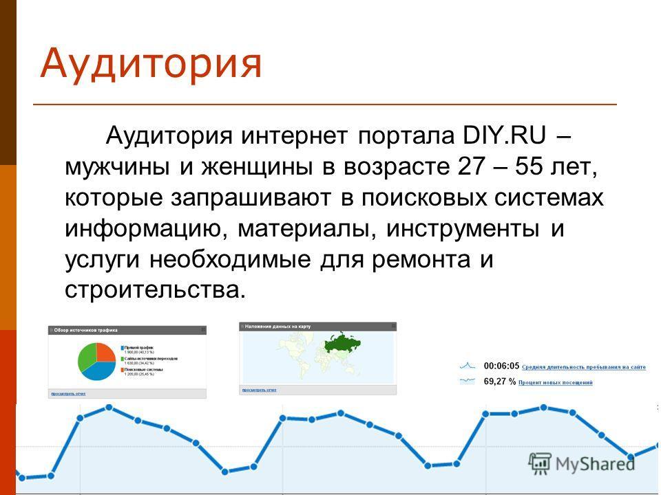 Аудитория Аудитория интернет портала DIY.RU – мужчины и женщины в возрасте 27 – 55 лет, которые запрашивают в поисковых системах информацию, материалы, инструменты и услуги необходимые для ремонта и строительства.