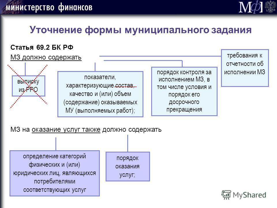 Уточнение формы муниципального задания Статья 69.2 БК РФ МЗ должно содержать выписку из РРО показатели, характеризующие состав, качество и (или) объем (содержание) оказываемых МУ (выполняемых работ); порядок контроля за исполнением МЗ, в том числе ус