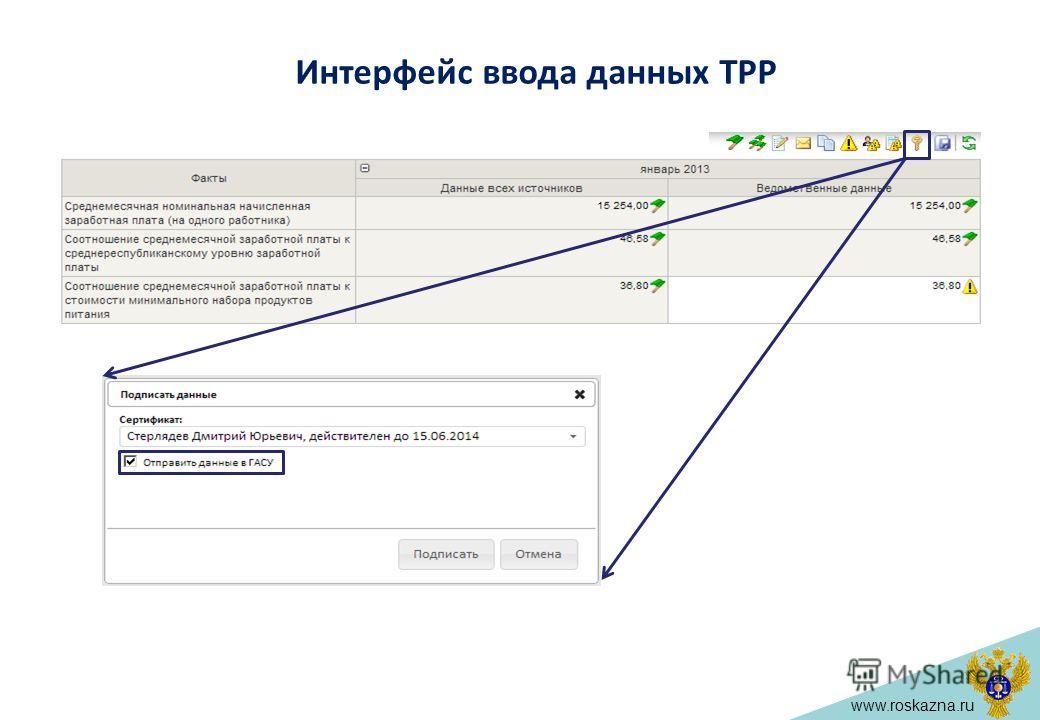 www.roskazna.ru Интерфейс ввода данных ТРР
