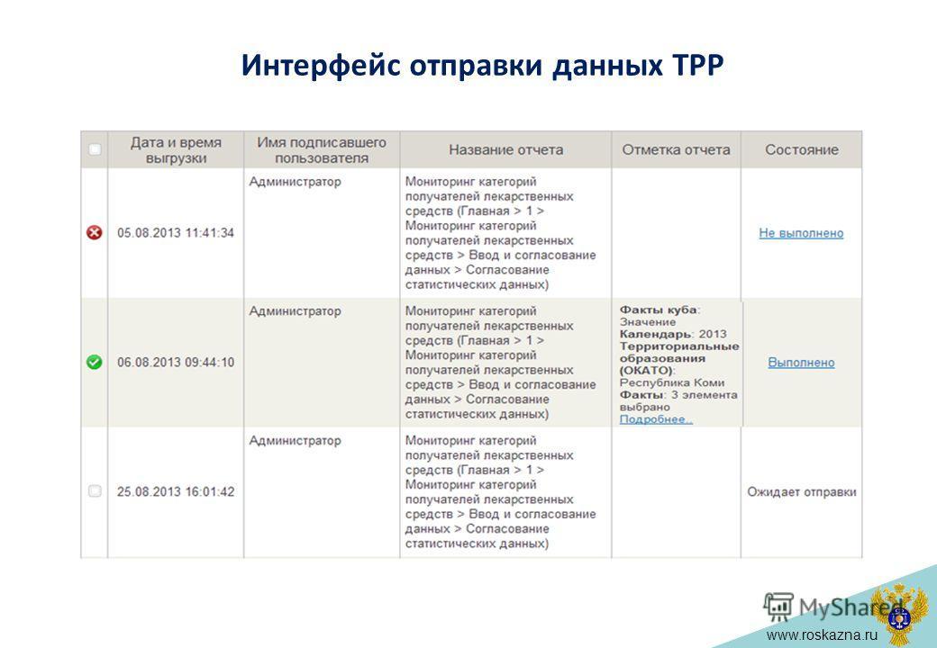 www.roskazna.ru Интерфейс отправки данных ТРР