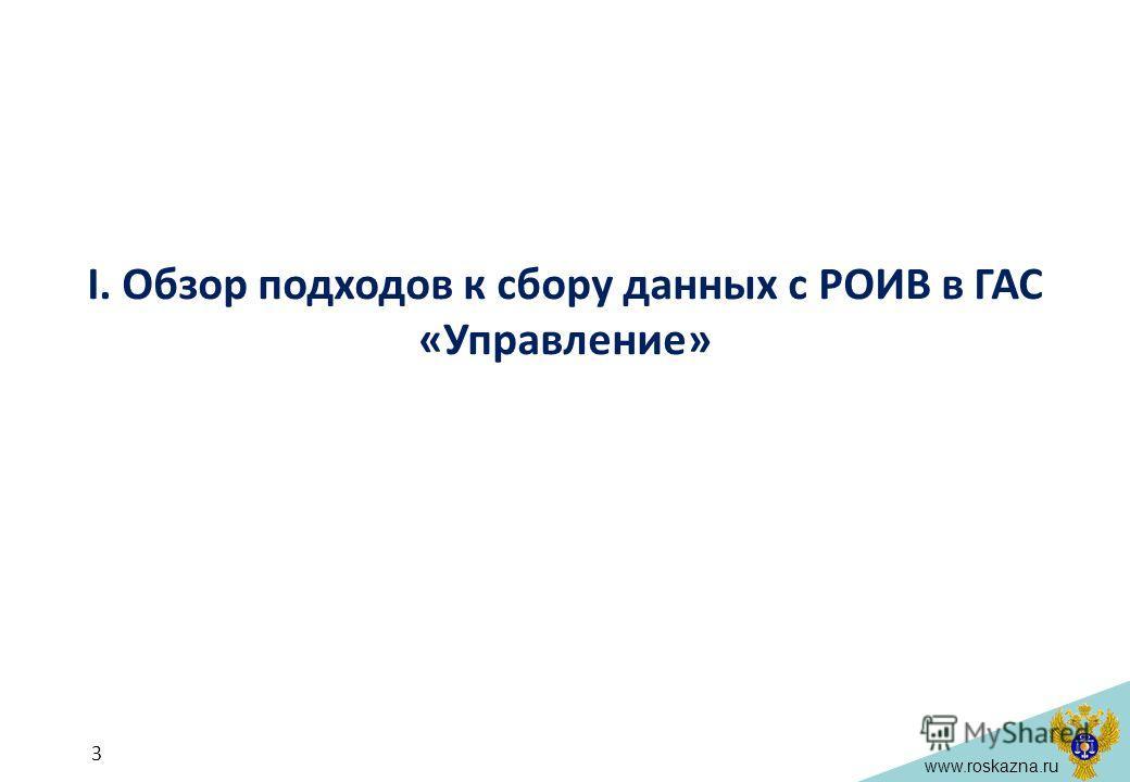 www.roskazna.ru I. Обзор подходов к сбору данных с РОИВ в ГАС «Управление» 3