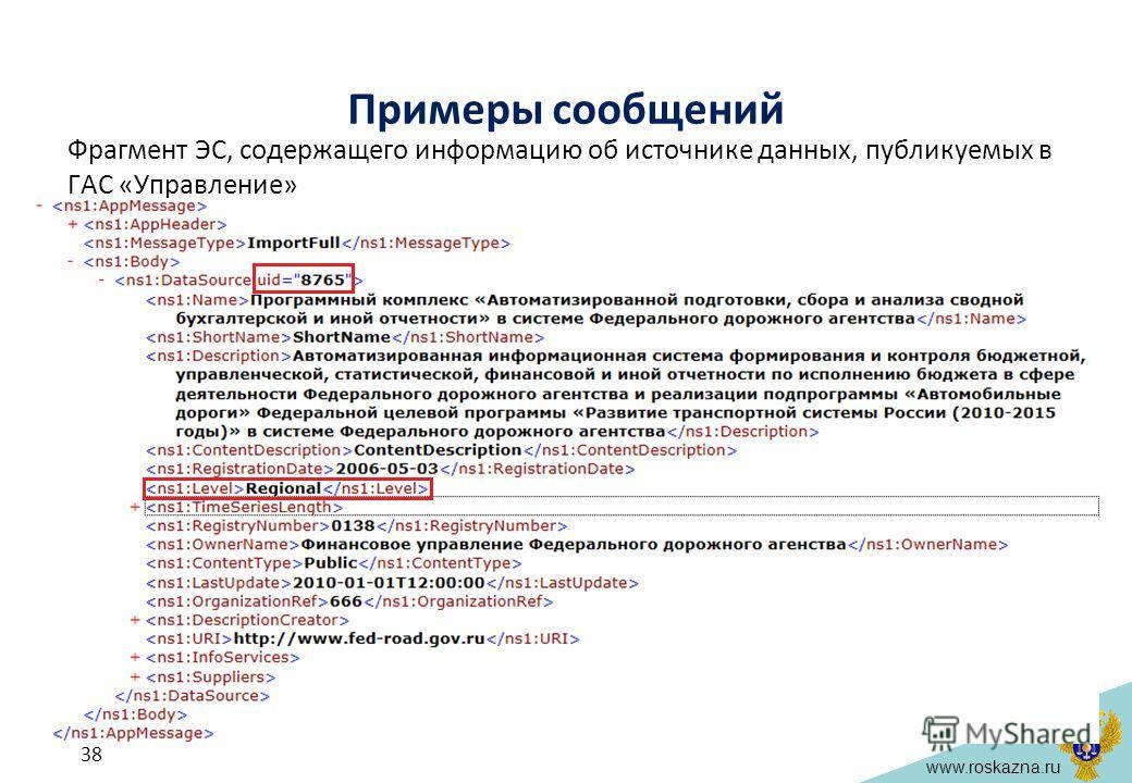 www.roskazna.ru Фрагмент ЭС, содержащего информацию об источнике данных, публикуемых в ГАС «Управление» Примеры сообщений 38