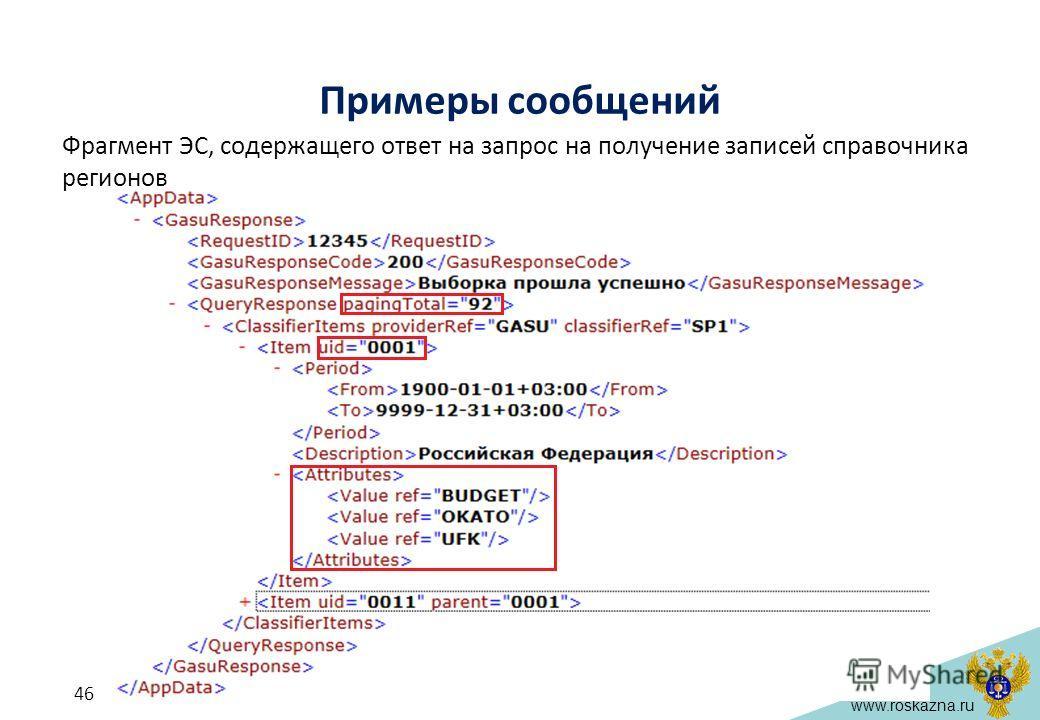 www.roskazna.ru Примеры сообщений Фрагмент ЭС, содержащего ответ на запрос на получение записей справочника регионов 46