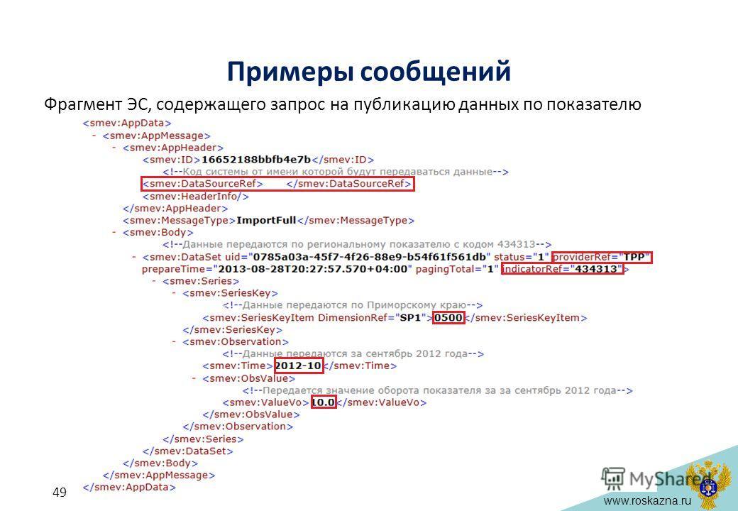 www.roskazna.ru Примеры сообщений Фрагмент ЭС, содержащего запрос на публикацию данных по показателю 49