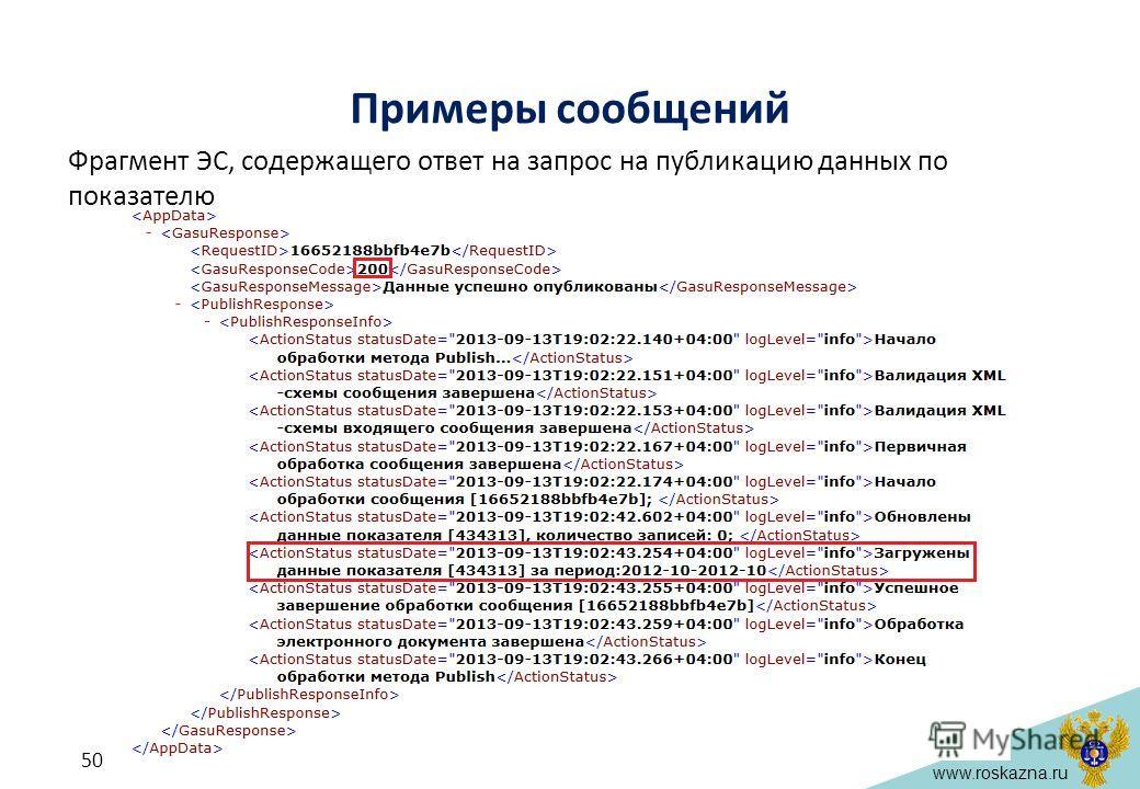 www.roskazna.ru Примеры сообщений Фрагмент ЭС, содержащего ответ на запрос на публикацию данных по показателю 50