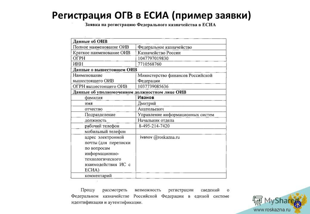 www.roskazna.ru Регистрация ОГВ в ЕСИА (пример заявки) Иванов ivanov