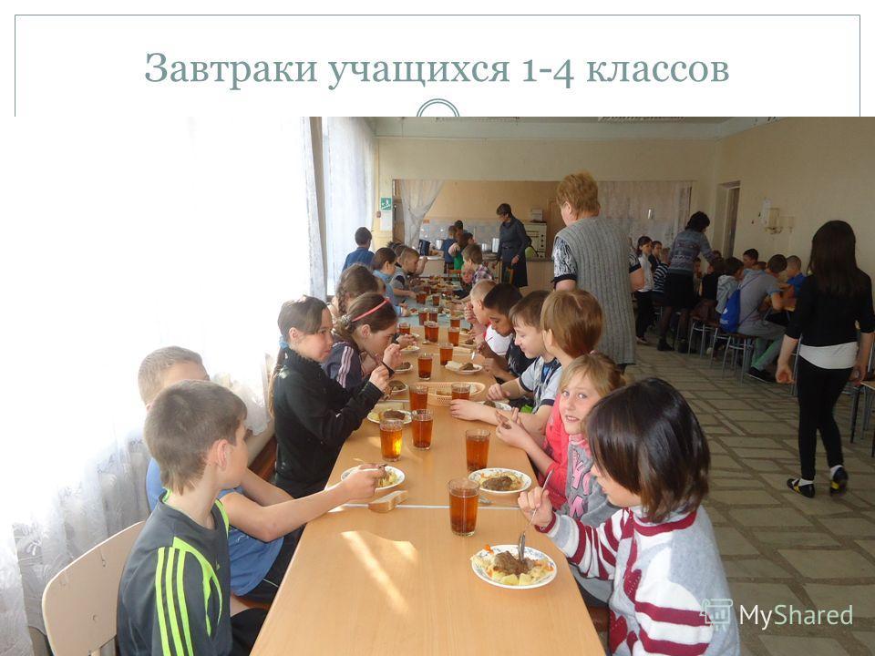 Завтраки учащихся 1-4 классов