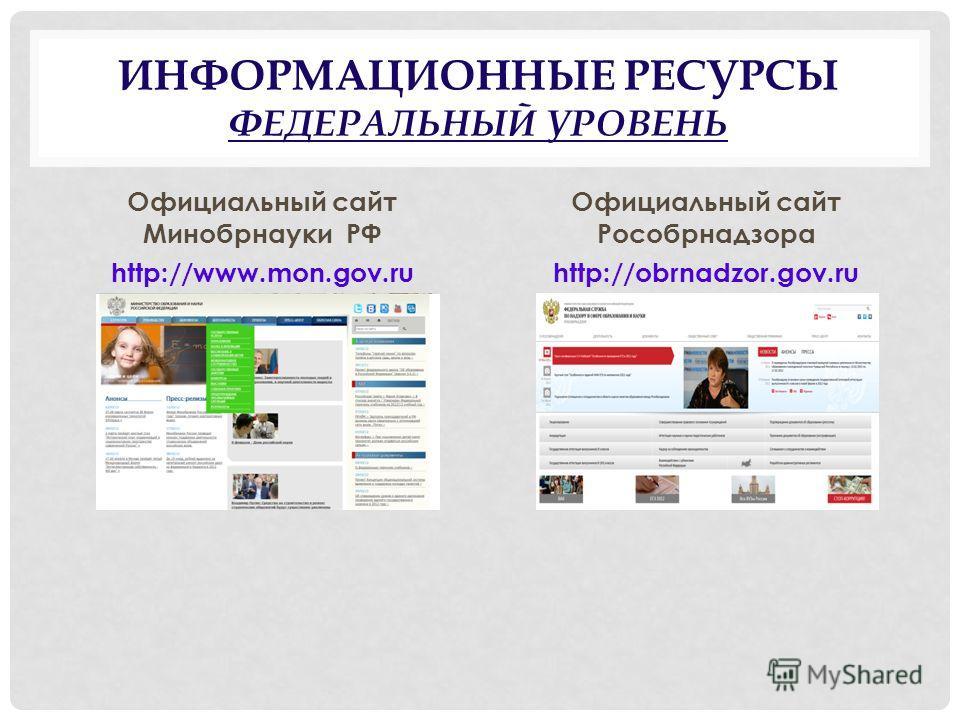 ИНФОРМАЦИОННЫЕ РЕСУРСЫ ФЕДЕРАЛЬНЫЙ УРОВЕНЬ Официальный сайт Минобрнауки РФ http://www.mon.gov.ru Официальный сайт Рособрнадзора http://obrnadzor.gov.ru