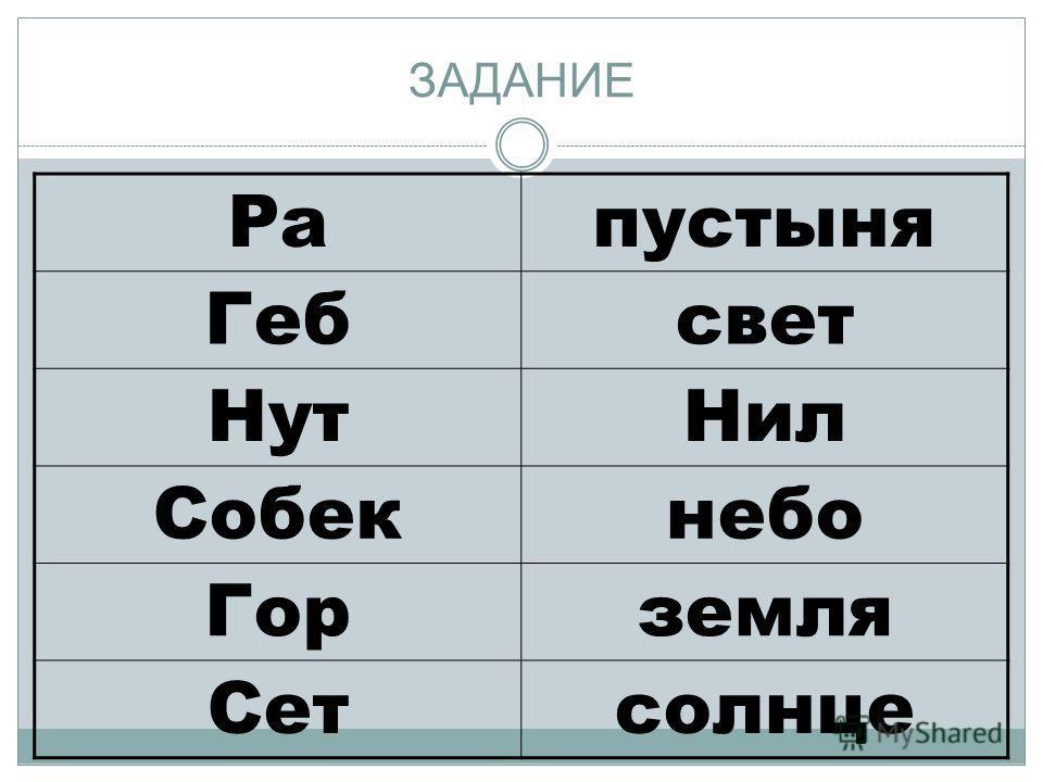 ЗАДАНИЕ Рапустыня Гебсвет НутНил Собекнебо Горземля Сетсолнце
