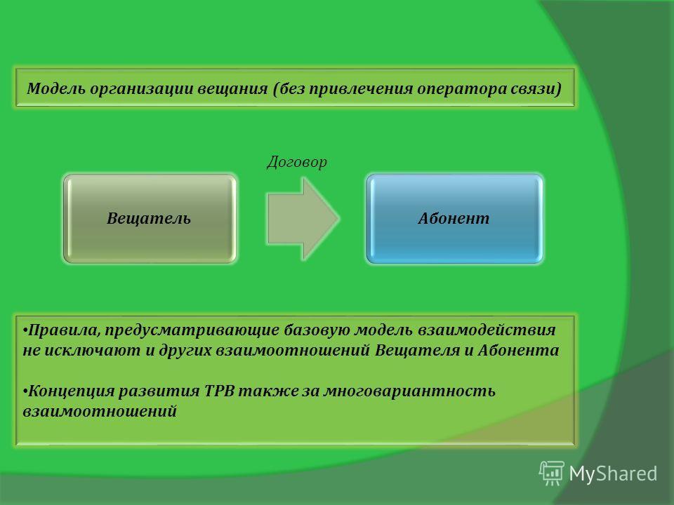Модель организации вещания (без привлечения оператора связи) Вещатель Абонент Договор Правила, предусматривающие базовую модель взаимодействия не исключают и других взаимоотношений Вещателя и Абонента Концепция развития ТРВ также за многовариантность