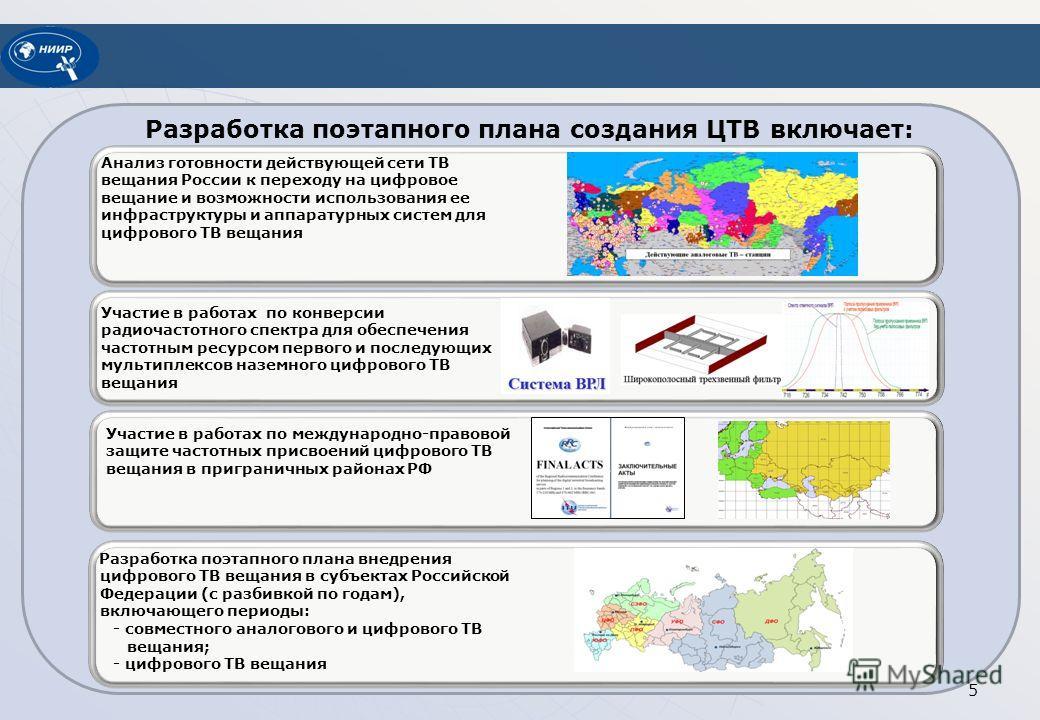 5 Разработка поэтапного плана создания ЦТВ включает: Анализ готовности действующей сети ТВ вещания России к переходу на цифровое вещание и возможности использования ее инфраструктуры и аппаратурных систем для цифрового ТВ вещания Участие в работах по
