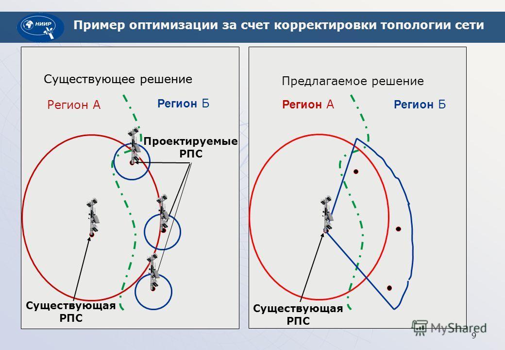 Существующее решение Предлагаемое решение Проектируемые РПС Существующая РПС Регион А Регион Б Регион А Регион Б Пример оптимизации за счет корректировки топологии сети Существующая РПС 9
