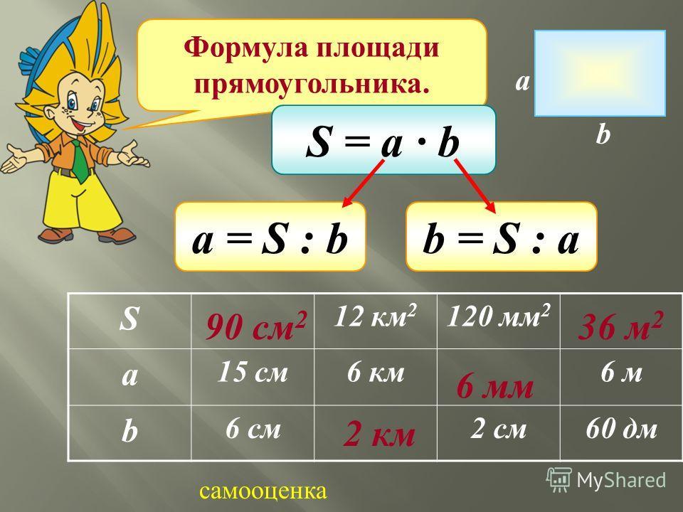 Формула площади прямоугольника. S = a b а = S : bb = S : a S 12 км 2 120 мм 2 a 15 cм6 км6 м b 6 см2 см60 дм a b 90 см 2 2 км 6 мм 36 м 2 самооценка
