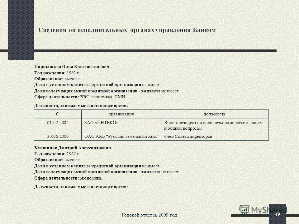 Годовой отчет за 2009 год 48 Сведения об исполнительных органах управления Банком Могилевский Александр Евгеньевич Год рождения: 1958 г. Образование: высшее, к.э.н. Доли в уставном капитале кредитной организации не имеет. Доли голосующих акций кредит