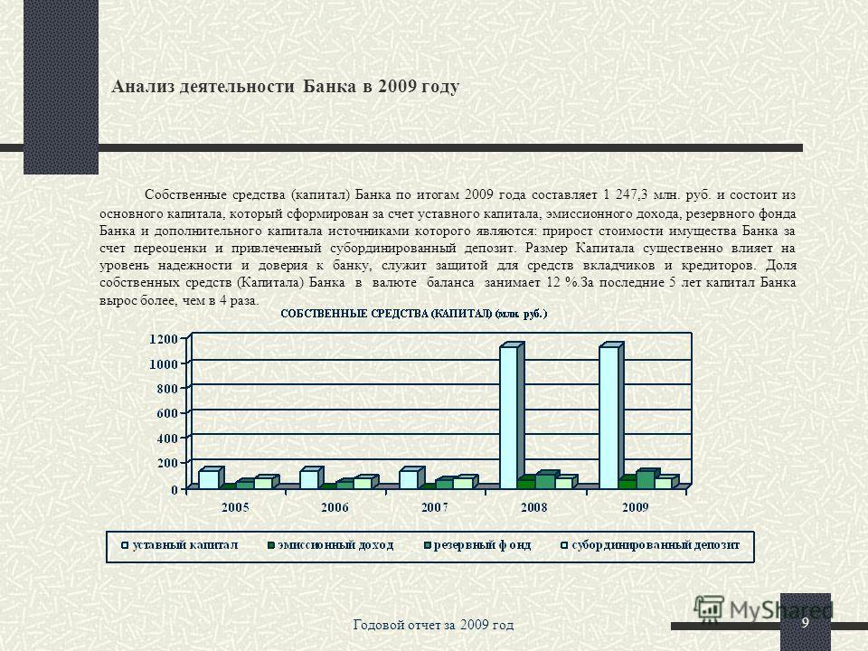 Годовой отчет за 2009 год 8 Информация о Банке, Приоритеты, Ценности Расширение карточного бизнеса; Развитие отношений с банками ближнего и дальнего зарубежья; Запуск процедуры получения аудированной отчетности по стандартам МСФО от компании с мировы
