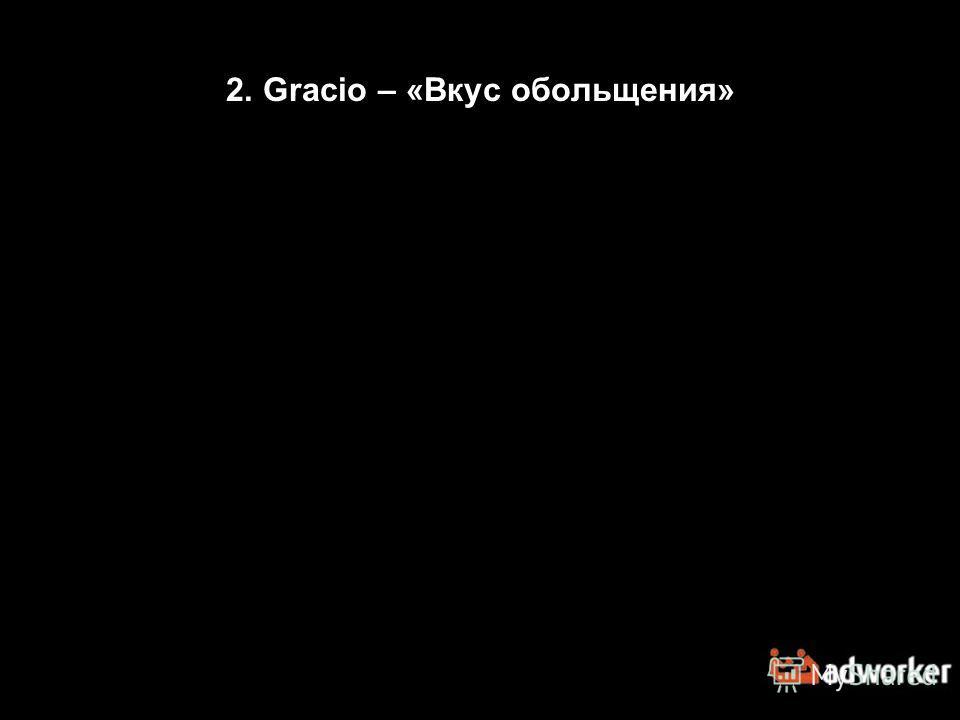 2. Gracio – «Вкус обольщения»
