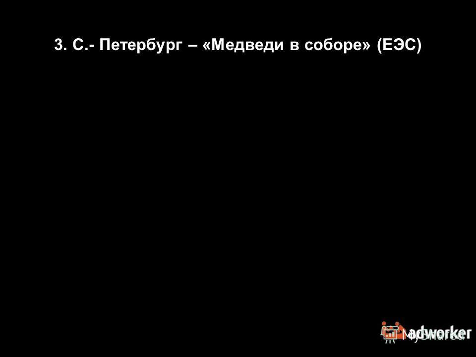 3. С.- Петербург – «Медведи в соборе» (ЕЭС)