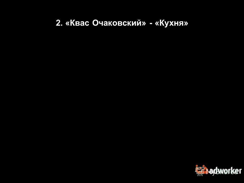 2. «Квас Очаковский» - «Кухня»