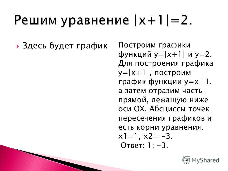 Здесь будет график Построим графики функций у=|х+1| и у=2. Для построения графика у=|х+1|, построим график функции у=х+1, а затем отразим часть прямой, лежащую ниже оси ОХ. Абсциссы точек пересечения графиков и есть корни уравнения: х1=1, х2= -3. Отв