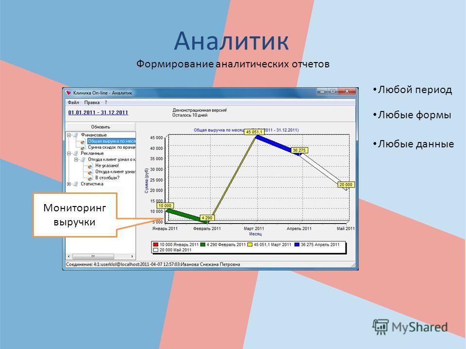 Аналитик Любой период Формирование аналитических отчетов Любые данные Любые формы Мониторинг выручки