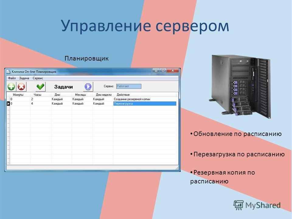 Управление сервером Резервная копия по расписанию Обновление по расписанию Перезагрузка по расписанию Планировщик