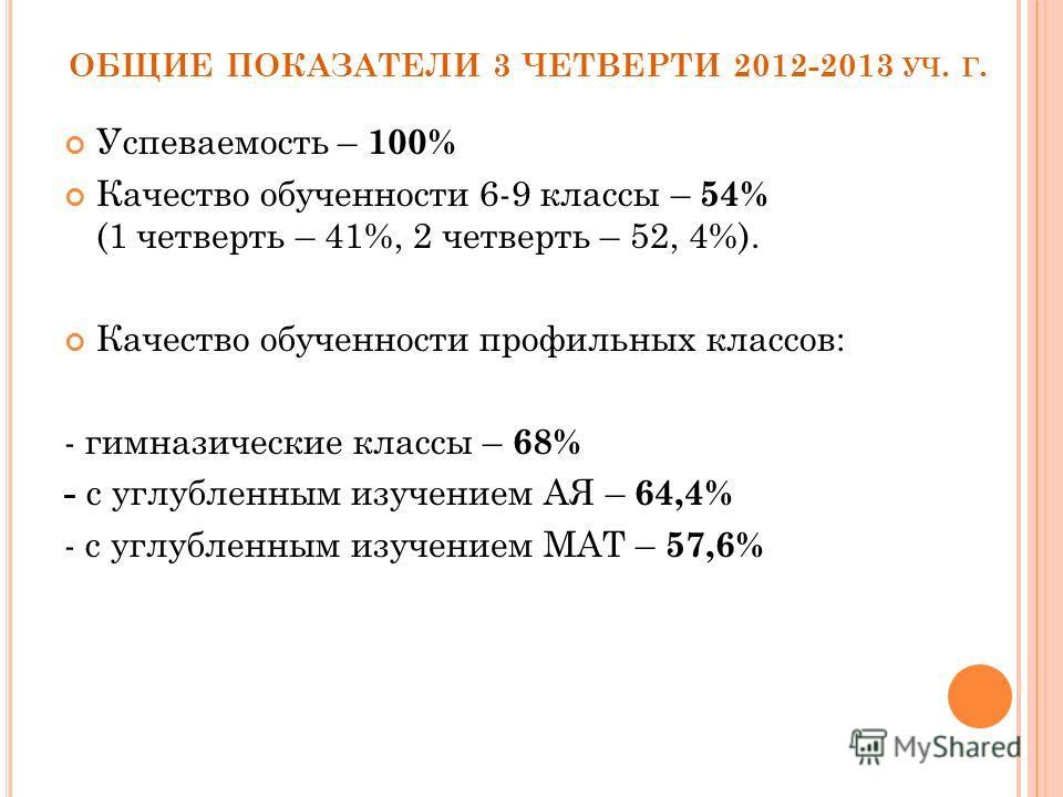 ОБЩИЕ ПОКАЗАТЕЛИ 3 ЧЕТВЕРТИ 2012-2013 УЧ. Г. Успеваемость – 100% Качество обученности 6-9 классы – 54% (1 четверть – 41%, 2 четверть – 52, 4%). Качество обученности профильных классов: - гимназические классы – 68% - с углубленным изучением АЯ – 64,4%