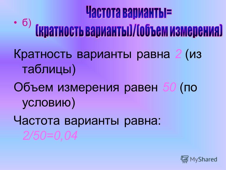 б) Кратность варианты равна 2 (из таблицы) Объем измерения равен 50 (по условию) Частота варианты равна: 2/50=0,04