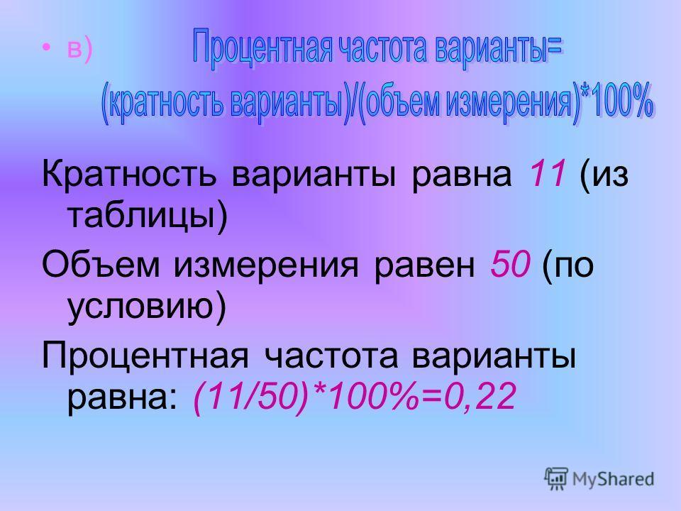 в) Кратность варианты равна 11 (из таблицы) Объем измерения равен 50 (по условию) Процентная частота варианты равна: (11/50)*100%=0,22