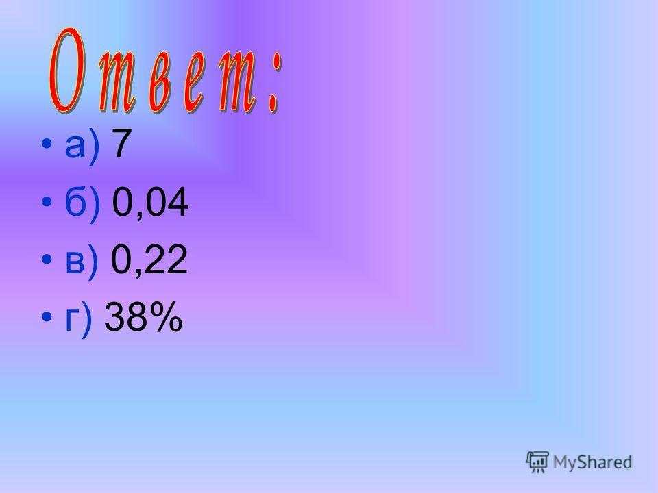 а) 7 б) 0,04 в) 0,22 г) 38%