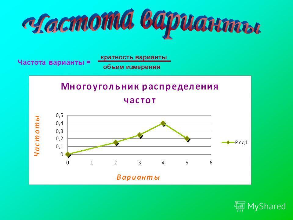 Частота варианты = кратность варианты объем измерения