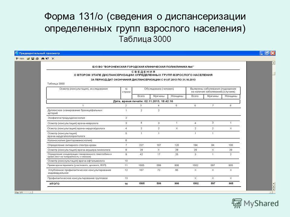 Форма 131/о (сведения о диспансеризации определенных групп взрослого населения) Таблица 3000