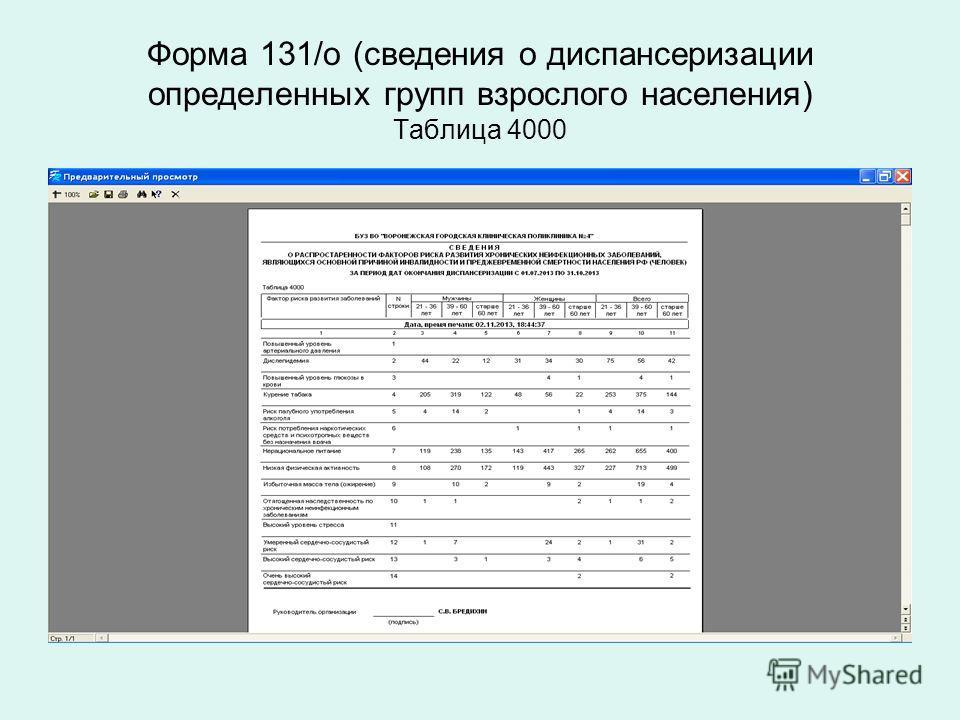 Форма 131/о (сведения о диспансеризации определенных групп взрослого населения) Таблица 4000