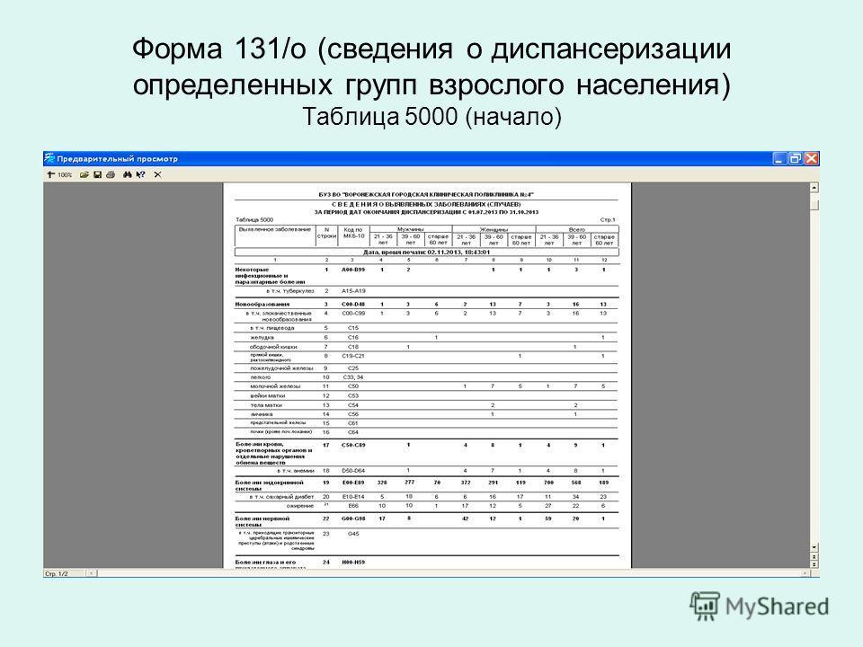Форма 131/о (сведения о диспансеризации определенных групп взрослого населения) Таблица 5000 (начало)
