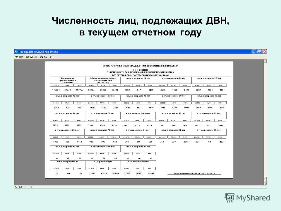 Численность лиц, подлежащих ДВН, в текущем отчетном году