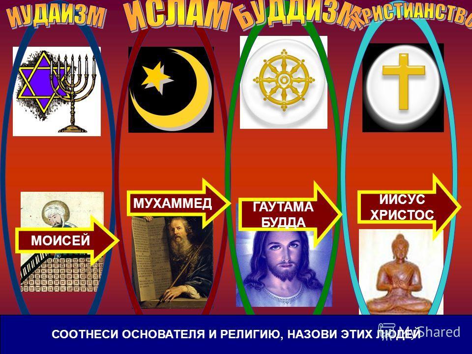 СООТНЕСИ ОСНОВАТЕЛЯ И РЕЛИГИЮ, НАЗОВИ ЭТИХ ЛЮДЕЙ МУХАММЕД МОИСЕЙ ИИСУС ХРИСТОС ГАУТАМА БУДДА
