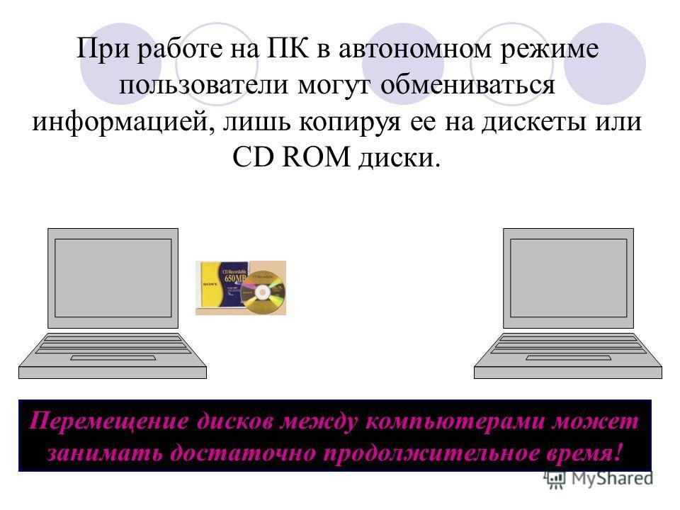 При работе на ПК в автономном режиме пользователи могут обмениваться информацией, лишь копируя ее на дискеты или CD ROM диски. Перемещение дисков между компьютерами может занимать достаточно продолжительное время!