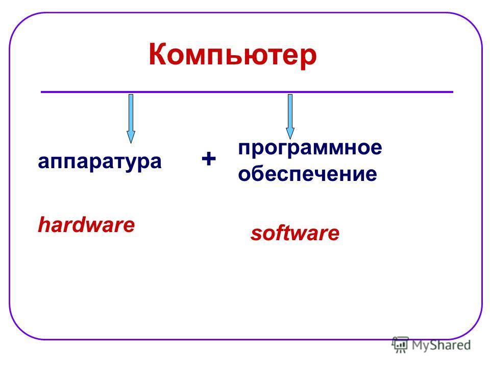 Компьютер hardware software аппаратура + программное обеспечение