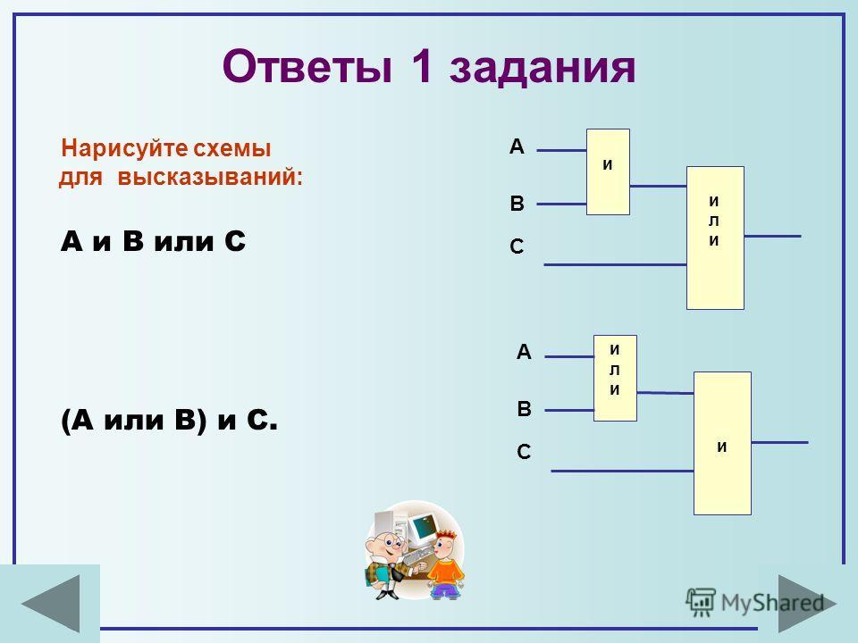 Ответы 1 задания Нарисуйте схемы для высказываний: А и В или С (А или В) и С. и илиили А В С илиили и А В С