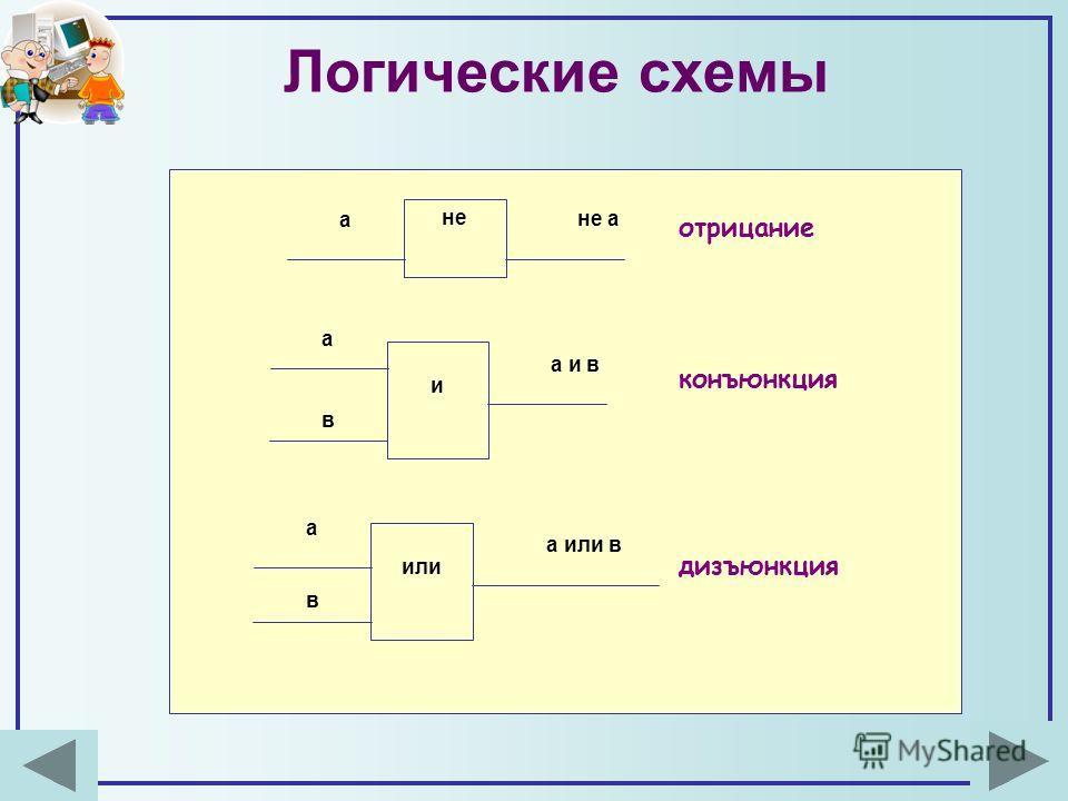 Логические схемы урок
