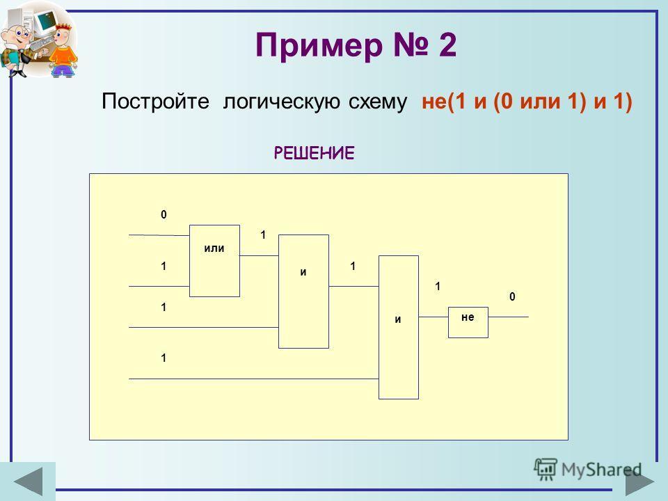 логическую схему не(1 и (0