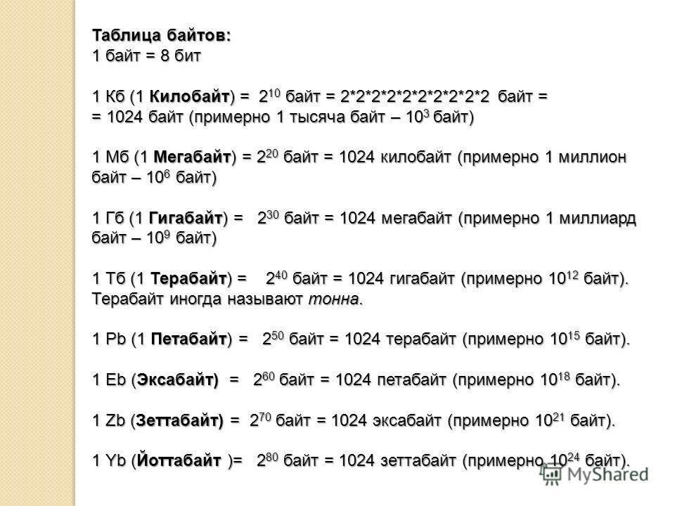 Как перевести 1.2 килобайта в бит