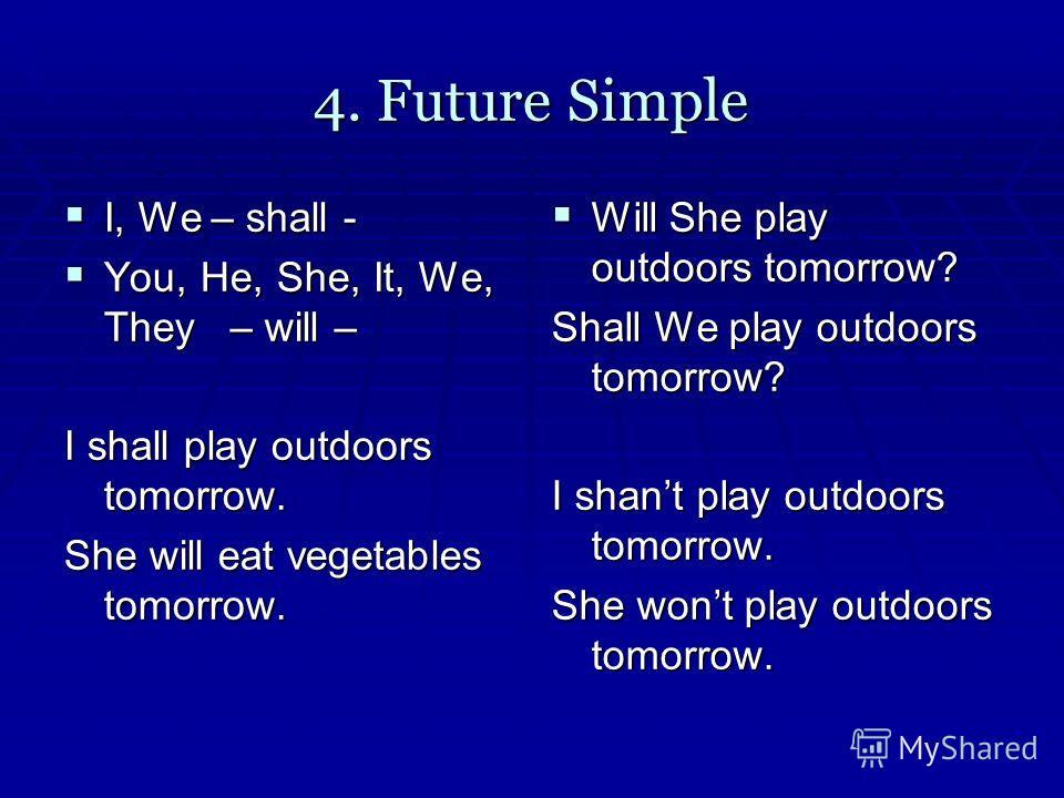 4. Future Simple I, We – shall - I, We – shall - You, He, She, It, We, They – will – You, He, She, It, We, They – will – I shall play outdoors tomorrow. She will eat vegetables tomorrow. Will She play outdoors tomorrow? Will She play outdoors tomorro