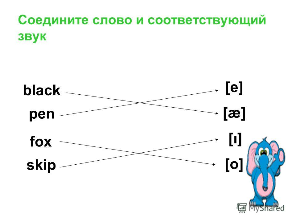 Соедините слово и соответствующий звук black pen fox skip [e] [æ] [ı] [ο][ο]