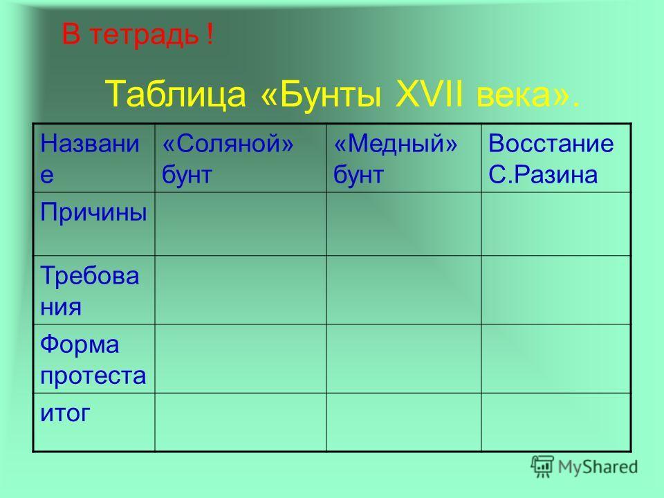 Таблица по истории 7 класс народное движение